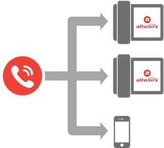 Allworx Unlimited Call Routes